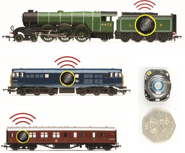 Train Tech on